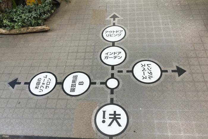 広い店内のどこに何があるかを案内する床サイン